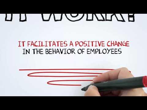 Corporate Wellness