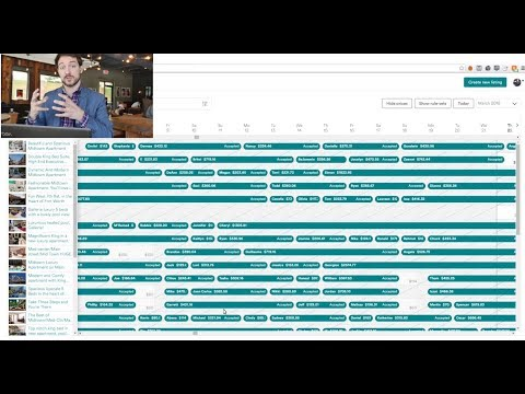 What are orphan days? Airbnb Mutlicalendar Management Tips For Hosts 2018 - 동영상