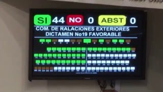 Result of vote on the ICC Ratification Bill (27 Nov. 2015)