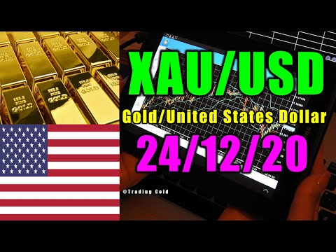 Daily XAU/USD Forecast Analysis on 24 December 2020 by Trading Gold Today Review