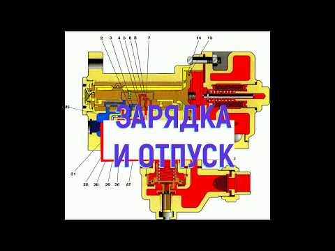 Воздухораспределитель усл №292 зарядка и отпуск