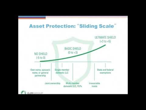 Best Practices in Practice and Personal Asset Protection Planning