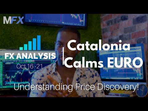 Forex Analysis | Catalonia Calming Euro | Price Discovery