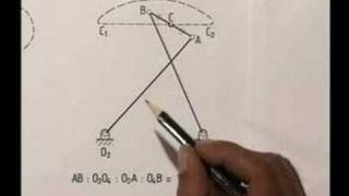 Module 9 Lecture 1 Kinematics Of Machines