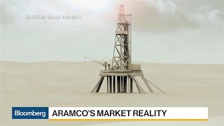 Tom Petrie Says Market Test Determines Saudi Aramco Value