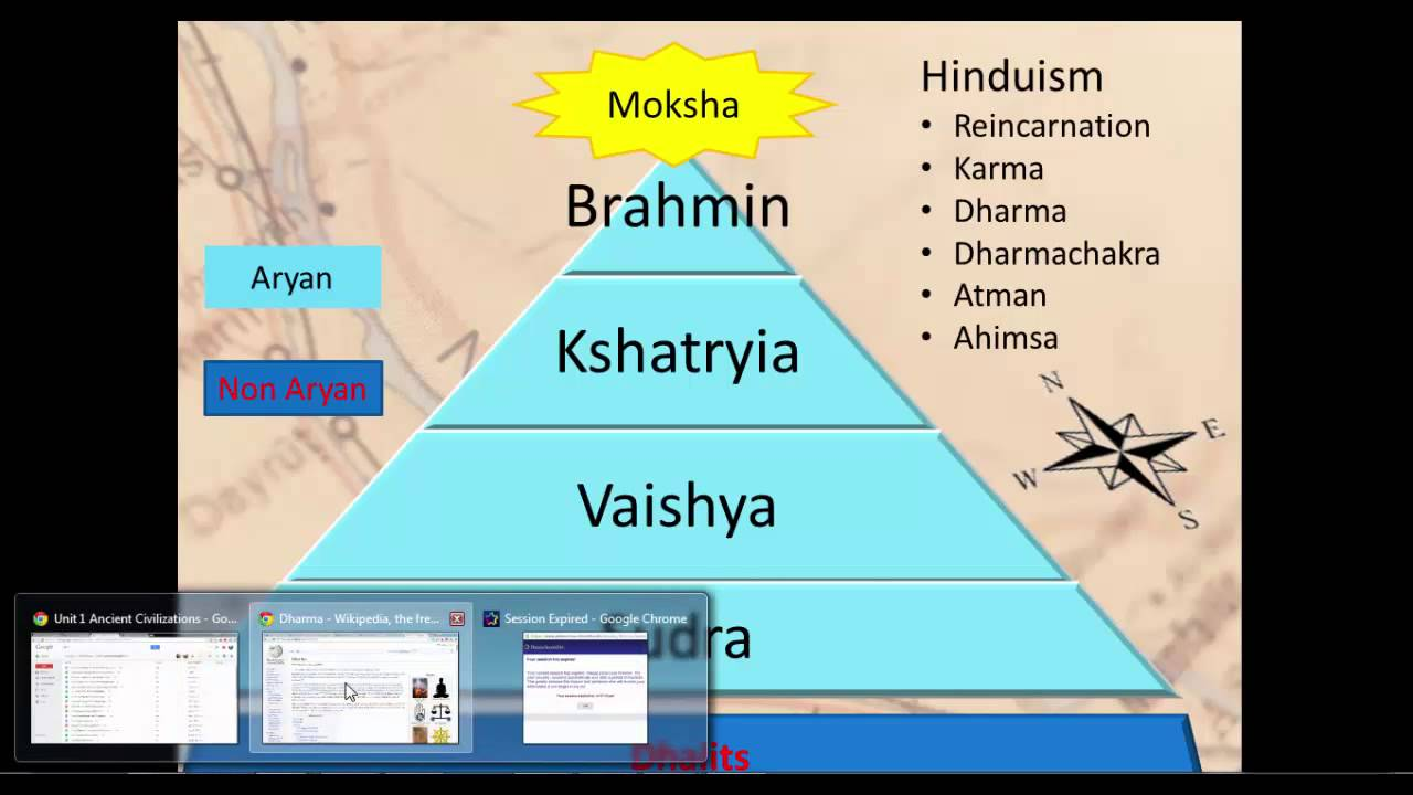 Free powerpoint presentations about history of india for kids.