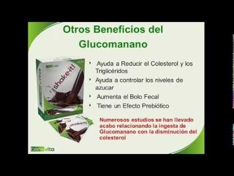 Glucomanano para adelgazar