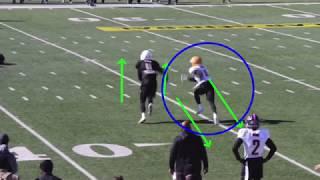 Gambar cover 2020 Senior Bowl WR vs DB 1on1s Breakdown