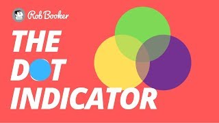 the dot indicator for trading