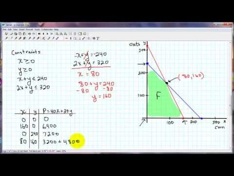 Linear Programming Tutorial