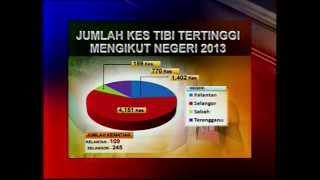 8 Jun - JUMLAH KES TIBI DI MALAYSIA