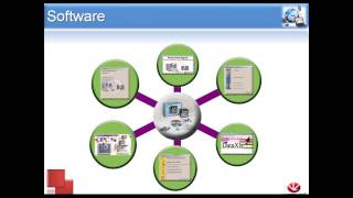 WEBINAR Getting Started with Vision PLC+HMI by Unitronics- Programmable  controllers