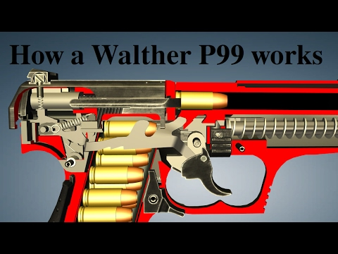 How a Walther P99 works
