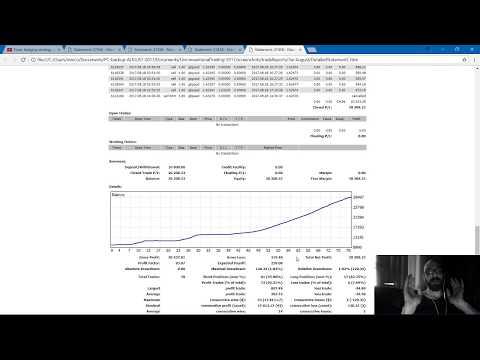 Investorguide performance based forex
