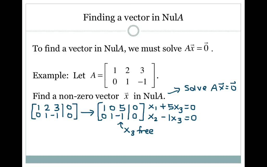 An Intuitive Guide to Linear Algebra  BetterExplained