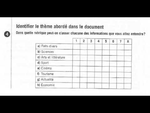 DELF B1    ACT 7 Identifier la nature et la fonction du document