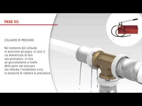 Sistema di adduzione acqua calda e fredda fluxo nicoll for Pex sistema di riscaldamento ad acqua calda