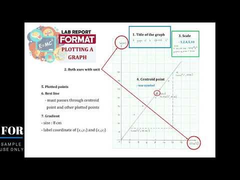 [PHYSICS EXPERIMENT] Format Lab Report