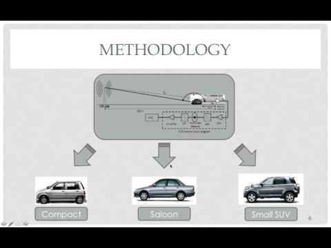 Vehicle Classification EAB3406