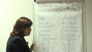 """Лекция """"Секс и пари"""" 2 част, д-р Вилма Михайлова"""