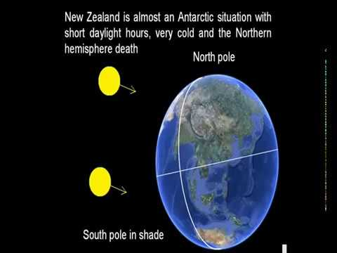 Niburu update 29th march 2017:evidence that nibiru gravitational pull is affecting earth pole shift