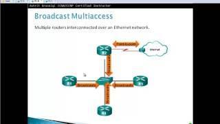 5.1 (Part 2) Advanced Single-Area OSPF - CCNA 3 - Chapter 5