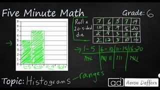 6th Grade Math Histograms