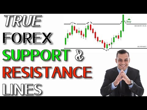 Forex Support & Resistance: How To Identify True Forex Support & Resistance Lines!