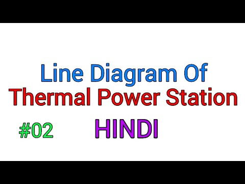 Line Diagram Of THERMAL POWER STATION