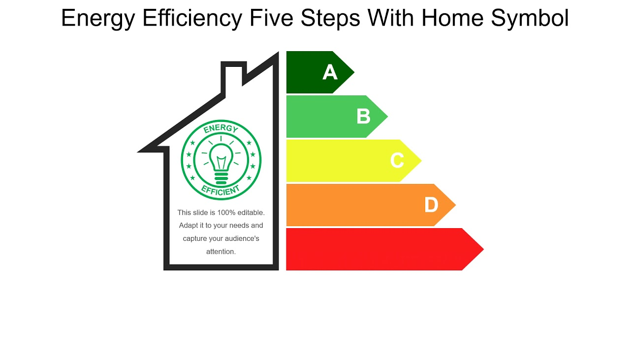 Energy Efficiency Five Steps Powerpoint Presentation Youtube
