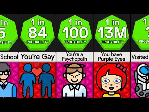 Probability Comparison: How Rare Are You?