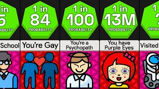 Probability Comparison: How Rare Are You?