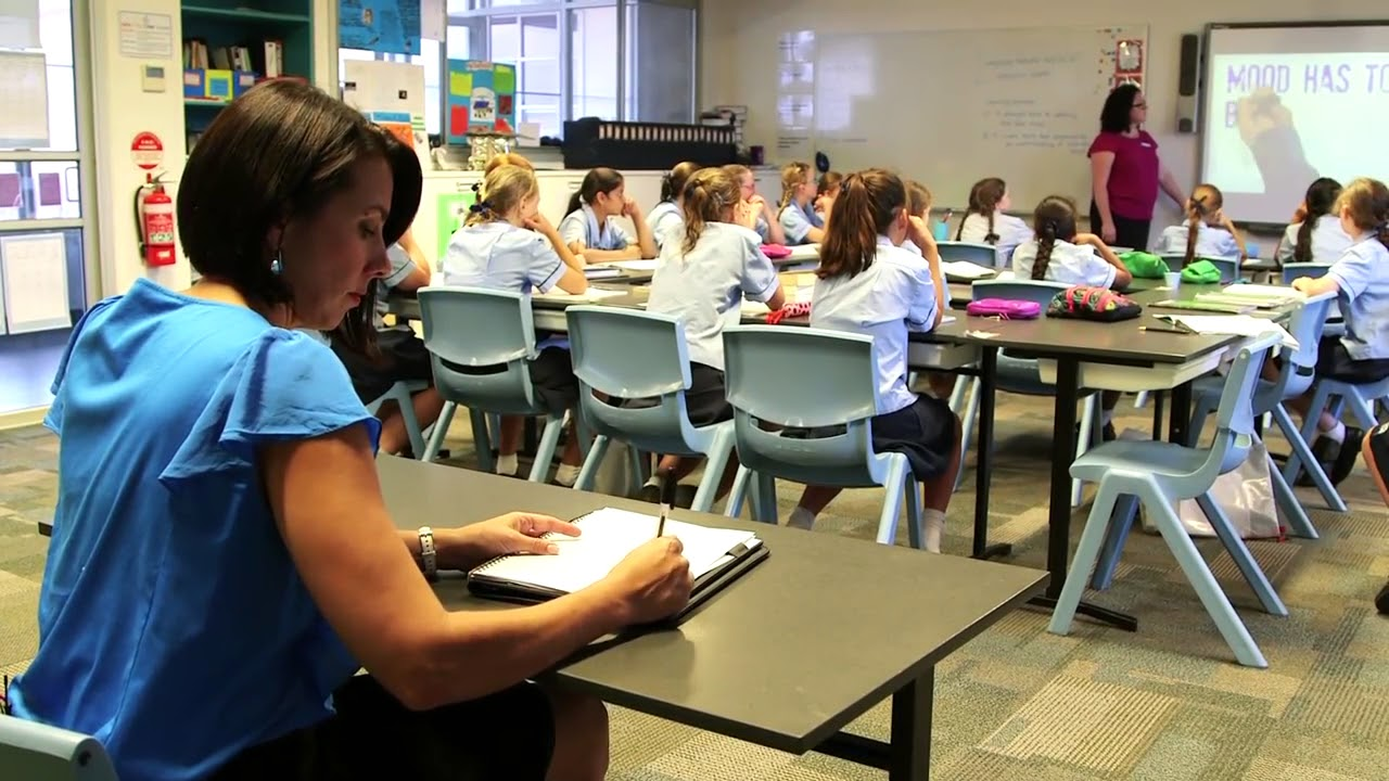 classroom teacher observation report Effective classroom management is essential to good teaching classroom  management refers to the wide variety of skills and techniques that teachers use  to.