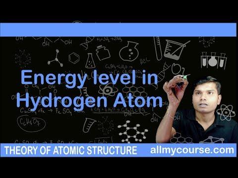 43 Energy level in Hydrogen Atom