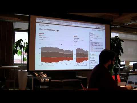 Meteor Toronto Meetup May 2015 -  Chris Mather, Tom Cardoso, Curtis Layne