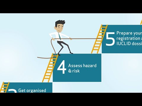 REACH 2018: Assess hazard and risk