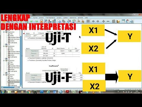 Uji t dan Uji F dalam Analisis Regresi Berganda dengan SPSS Lengkap.