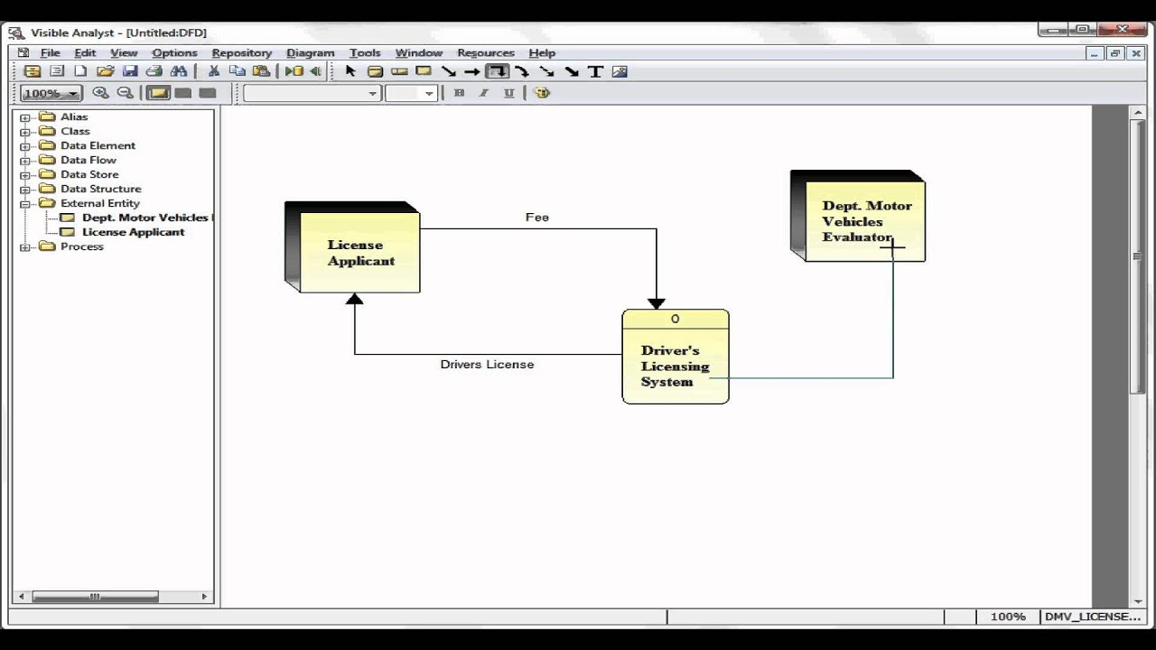 Etutorial Brief  Visible Analyst Data Flow Diagrams
