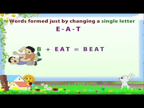 Learn Grade 3 - English Grammar -  Making New Words