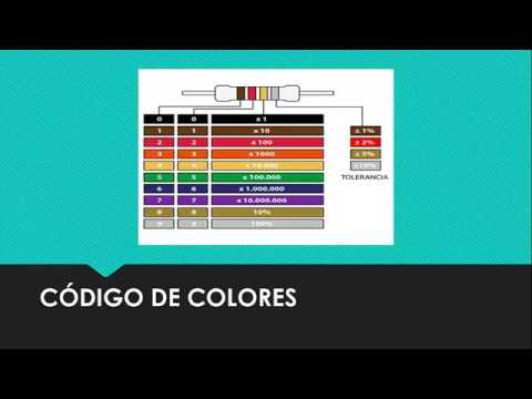 resistencias colores from YouTube · Duration:  8 minutes 1 seconds
