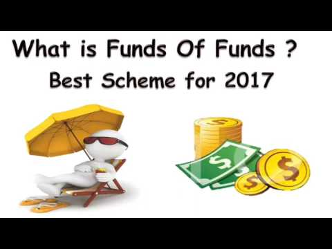 Best Funds under Funds Of Fund Category | What is Funds of Fund ?