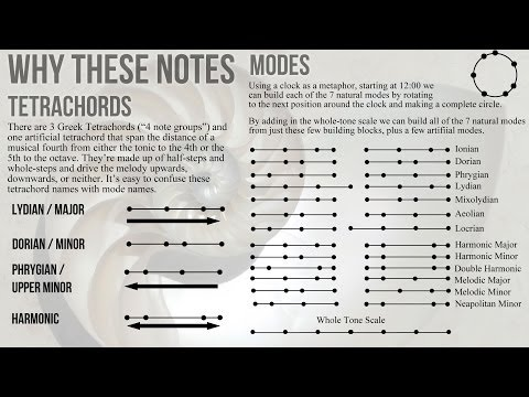 Exploring Ancient Modes - Writing Music for Pop Songs pt3 - Why These Notes
