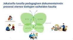 Johdanto pedagogiseen dokumentointiin, Kirsi Tarkka, Oph