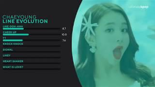 TWICE   CHAEYOUNG Line Evolution  • APR 2018 Mpgun com