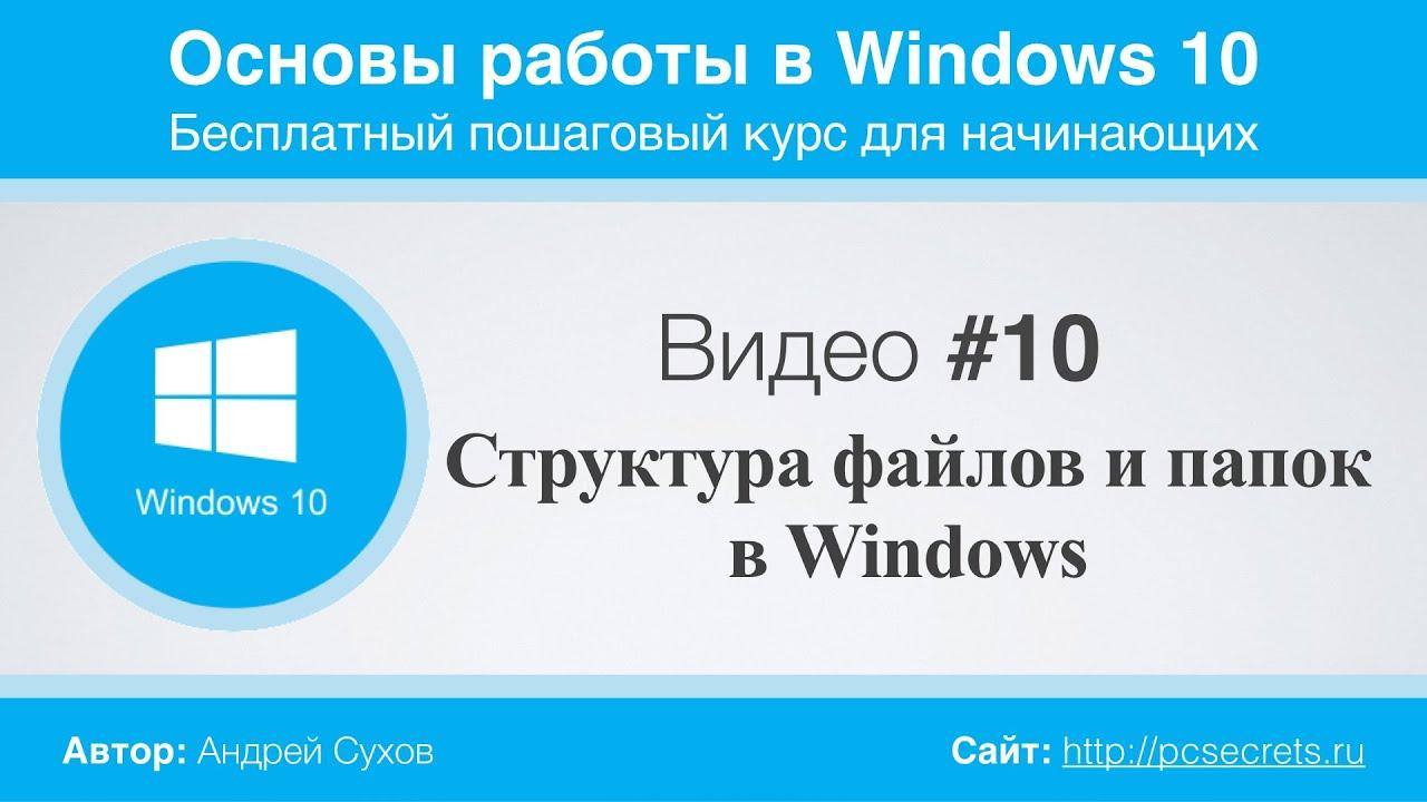 Видео #10. Структура файлов и папок в Windows