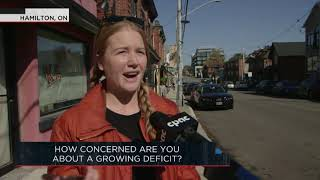 How concerned are you about growing deficit? | Outburst