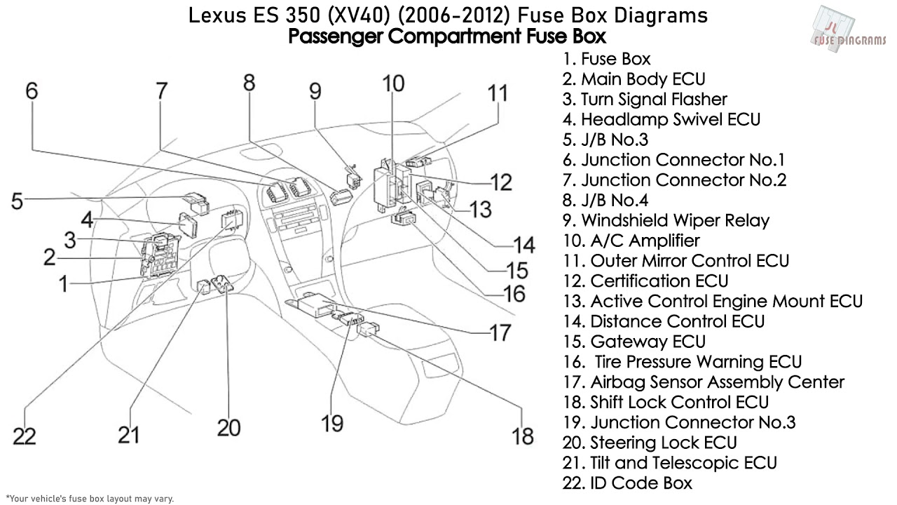 Lexus ES 350 (XV40) (2006-2012) Fuse Box Diagrams - YouTubeYouTube