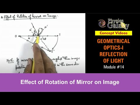 14 Physics Reflection of Light Effect of Rotation of Mirror on