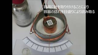 20150929単極誘導モーターを吊す実験