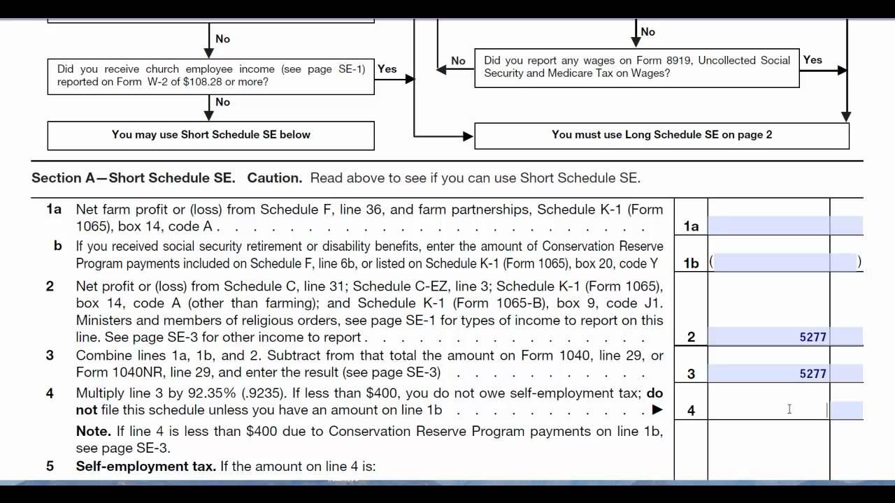 Self Employment Tax Table 2017 Brokeasshome Com